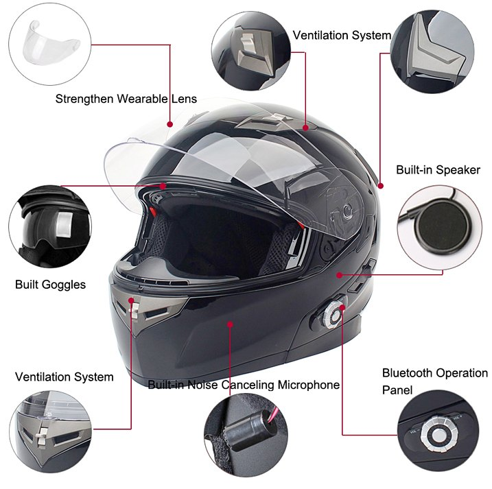 Six Reasons You Need Bluetooth Communications In Your Motorcycle Helmet